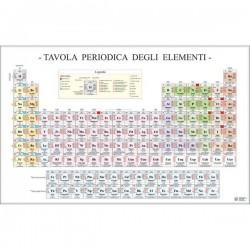 Poster Scientifico Belletti - 97x70 cm - Tavola Periodica degli Elementi